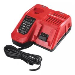 Oznakowania dla materiałów o podwyższonej temp.