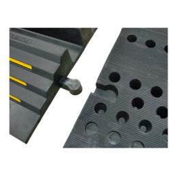 Zakaz smarowania urządzenia w ruchu